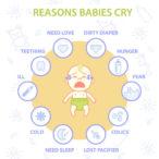 Причины плача новорожденного